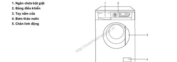 Hướng dẫn sử dụng máy giặt Electrolux (P2)