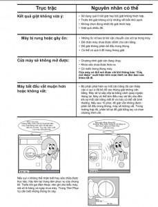 huong-dan-su-dung-may-giat-electrolux(P4-5)